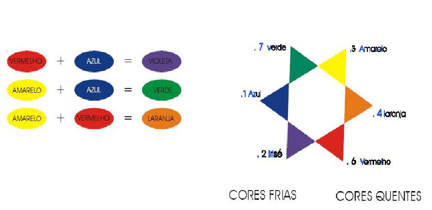 colorimetria-capilar
